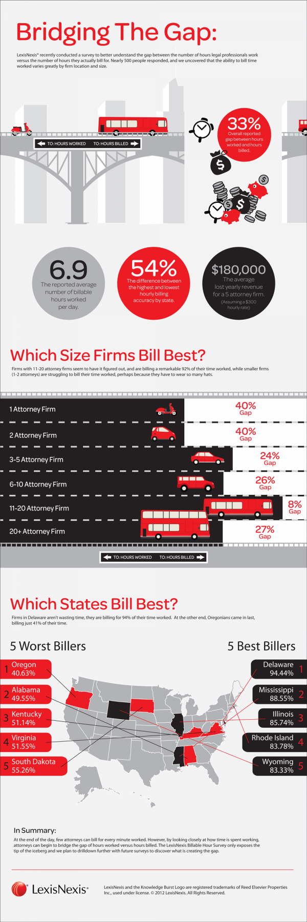 lawyer-billing-infographic