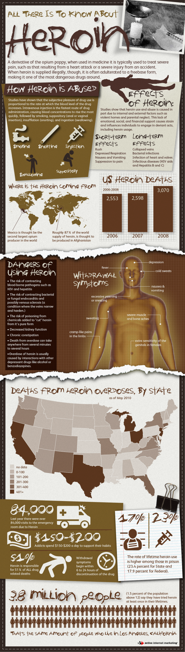 noid-heroin_infographic