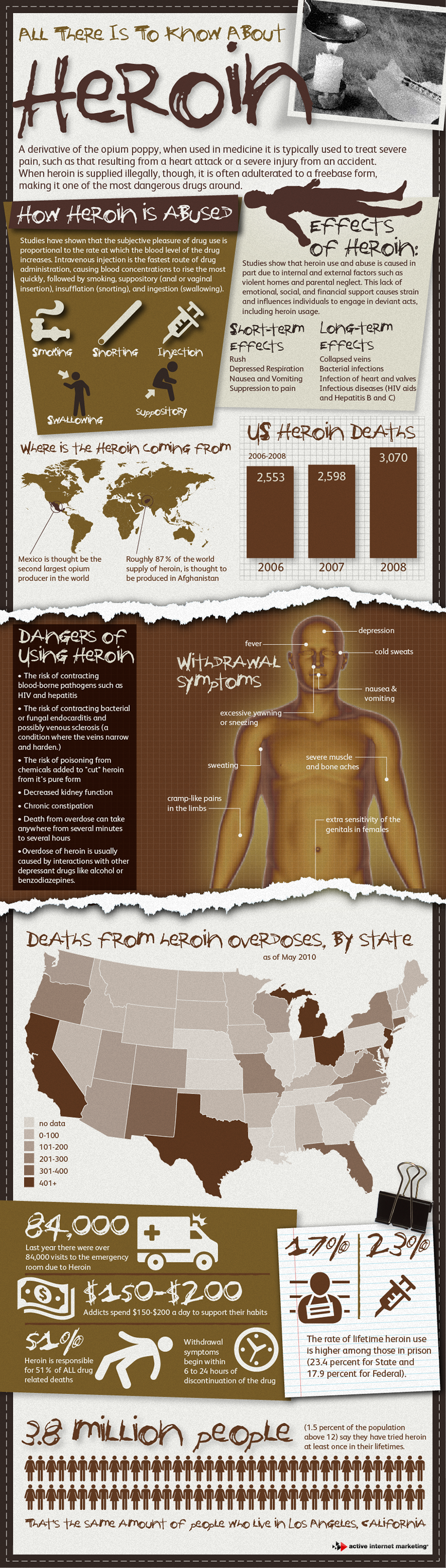 All You Need To Know About Heroin - An Infographic from Infographics Showcase