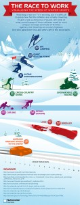 noid-infographic-winter-sports