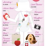 Mums_the_Word_Sweepstakes_Infographic