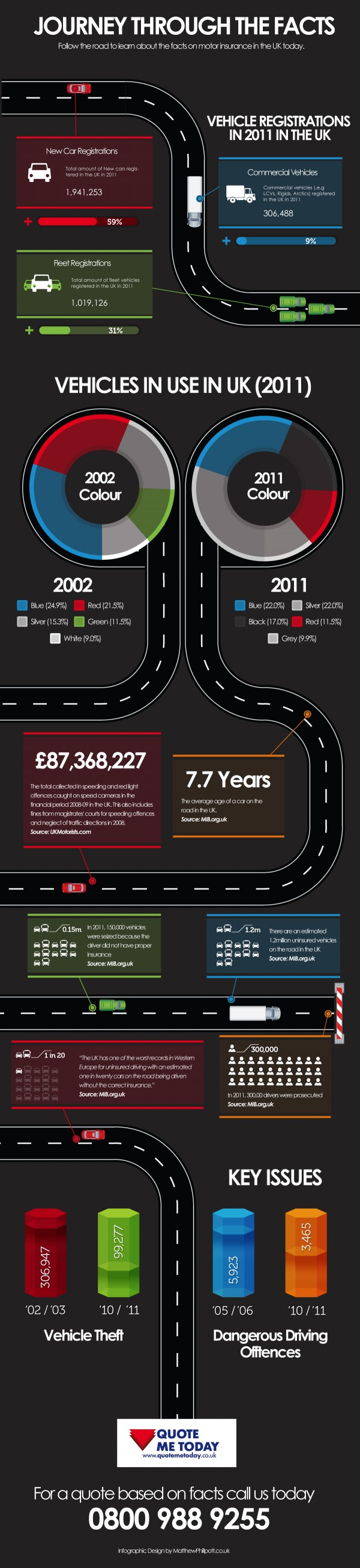 noid-journey-through-the-facts-infographic