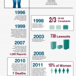 noid-transvaginal-mesh-infographic-patch-pelvic-organ-prolapse-side-effects-lawsuit
