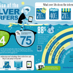apia-rise-of-the-silver-surfers-infographic