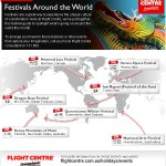 Festivals Around the World in June