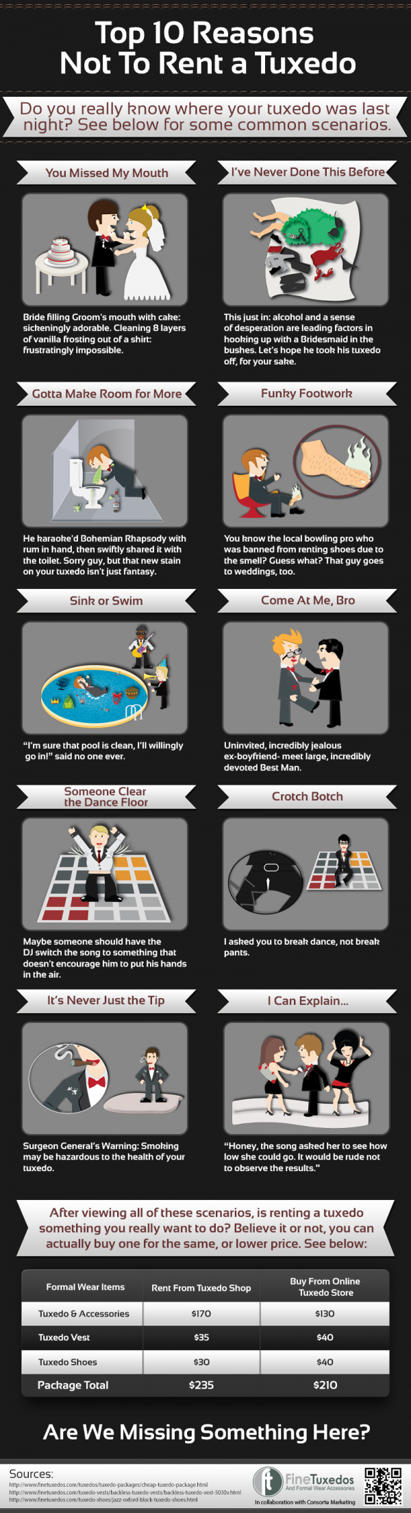 noid-top-ten-reasons-not-to-rent-a-tuxedo-infographic