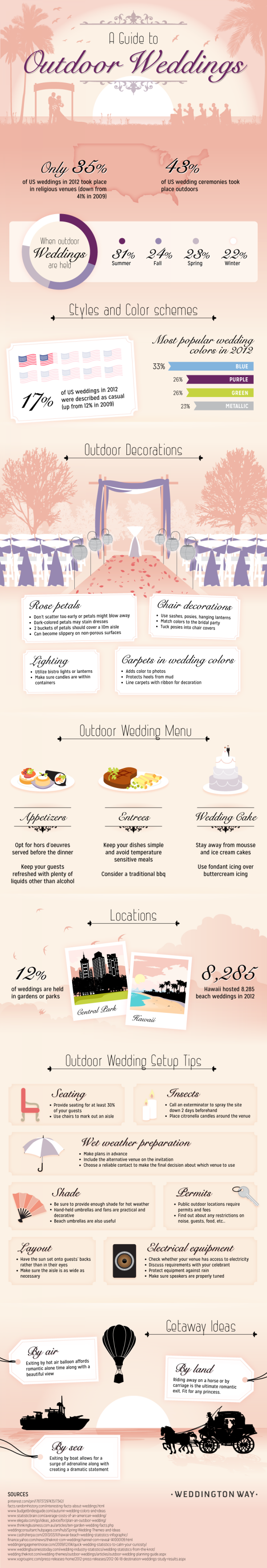 A-guide-to-outdoor-weddings