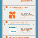 noid-freeshipping-infographic-optimized_(1)