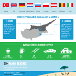 north-cyprus-infographic