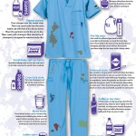 House Stain Remover Guide