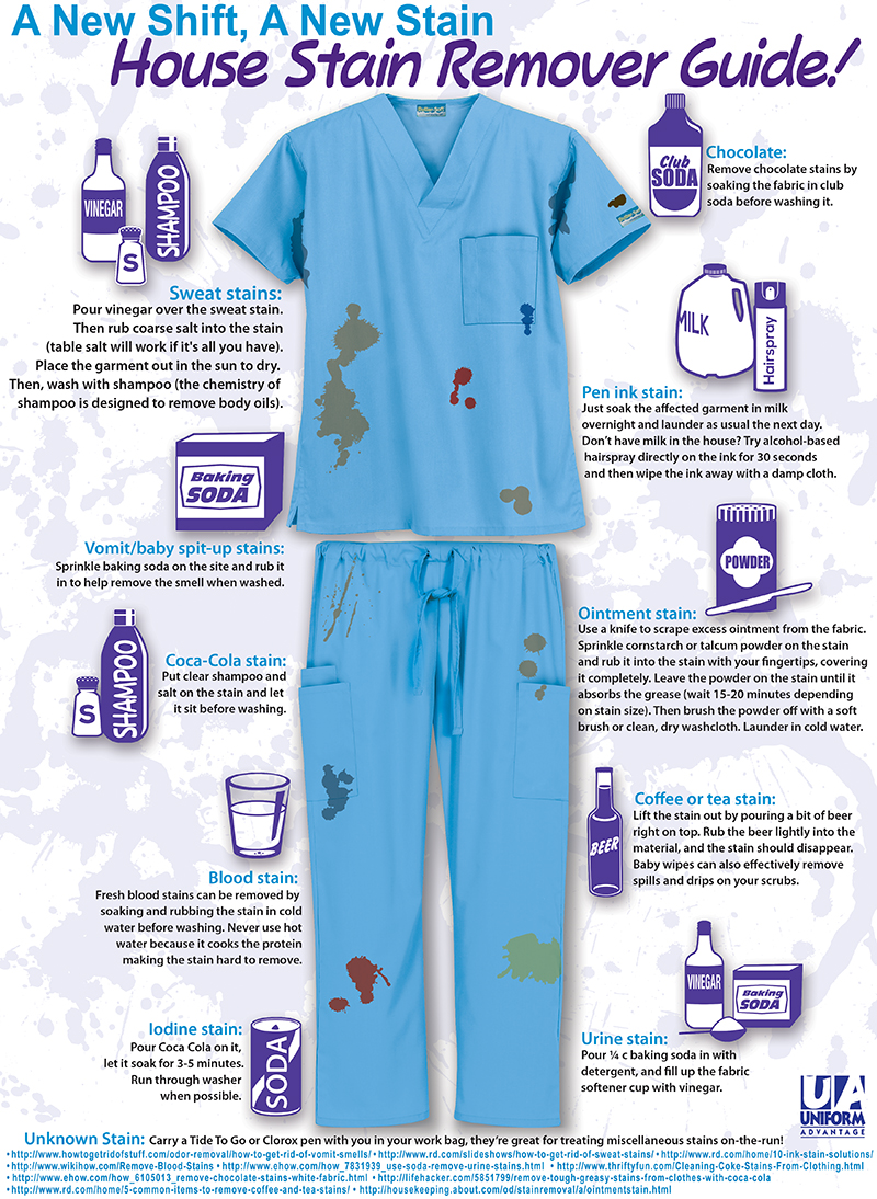 household-stain-removal-guide