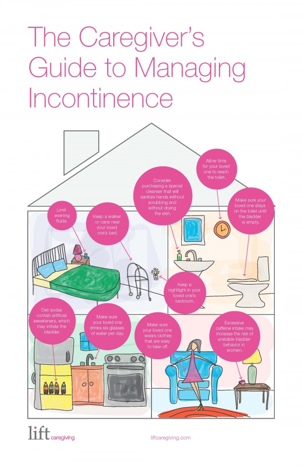 lift_incotinence_infographic_a