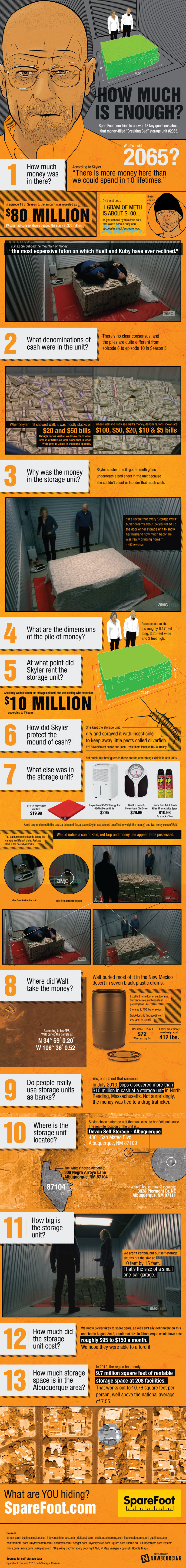 The Numbers of Breaking Bad - An Infographic from Infographics Showcase