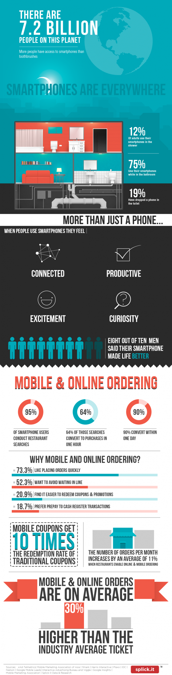 noid-mobile_life_infographic