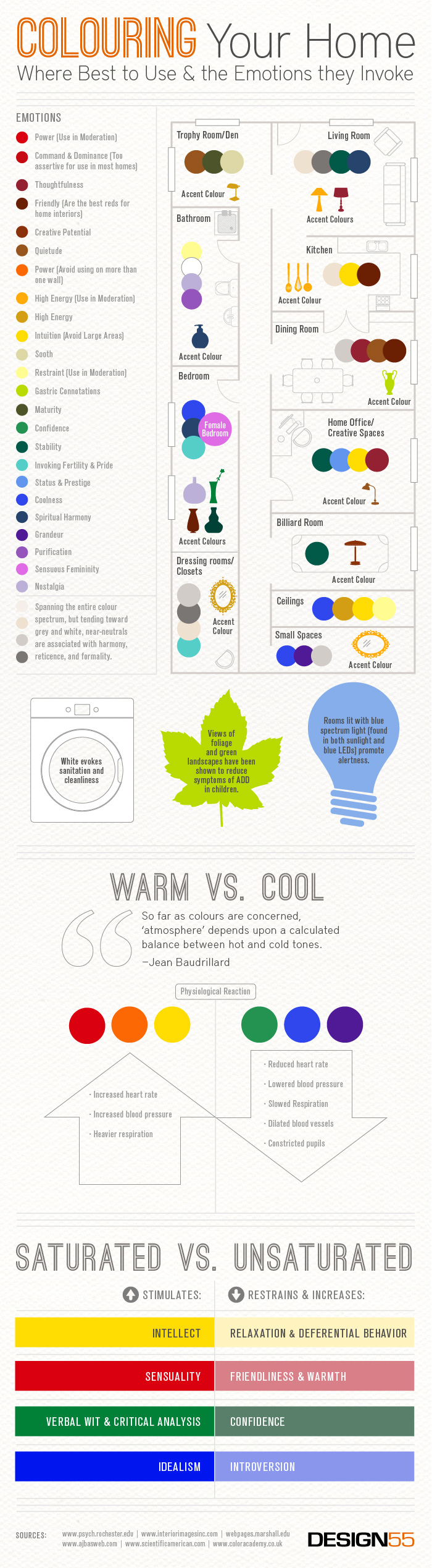How To Use Colors in Your Home - An Infographic from Infographics Showcase