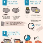How-To-Screen-Print-From-Home