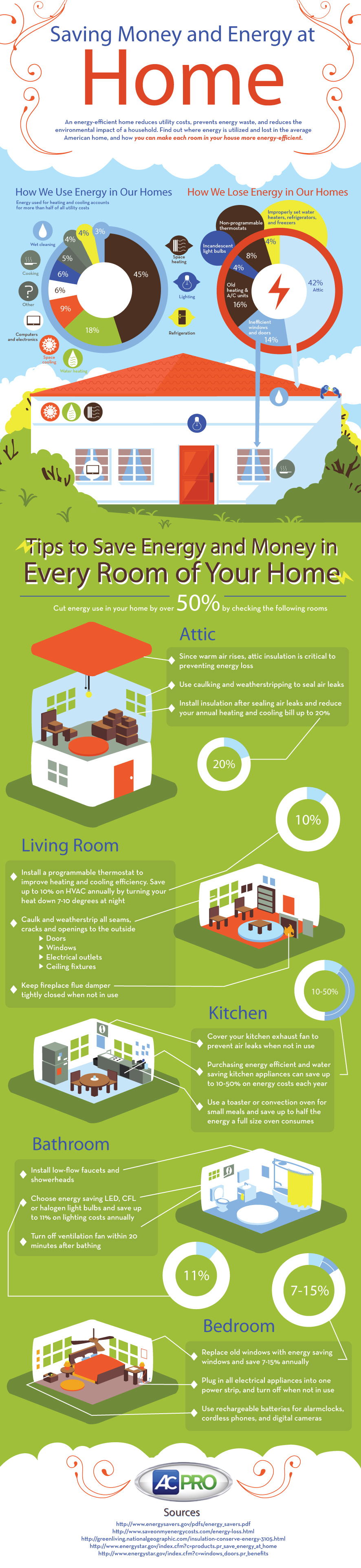 energy-savings-in-the-home