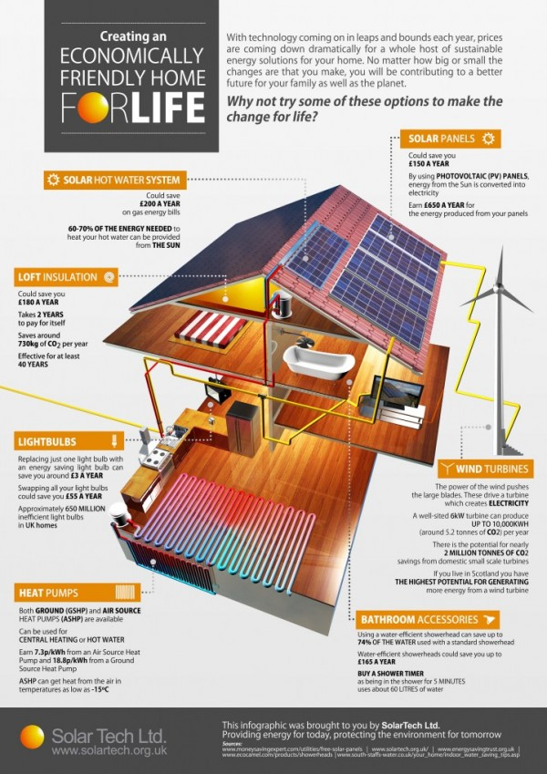 SolarTech-Infographic1-723x1024