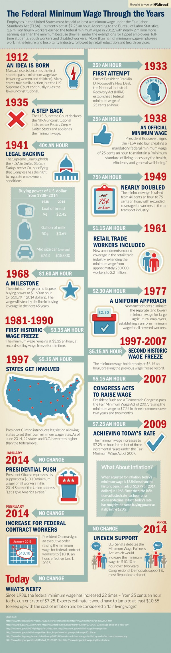 infographic-minimum-wage