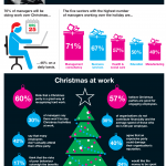 Do You Work for a Scrooge or a Santa?