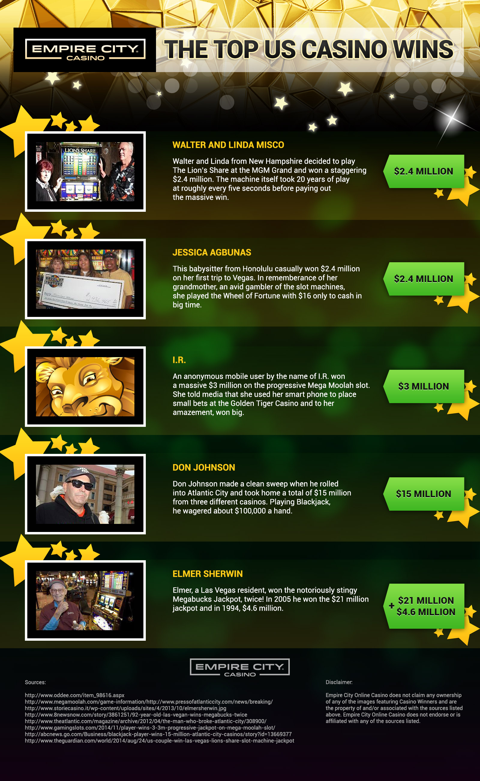 top-casino-wins-infographic