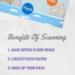 The Benefits of Document Scanning