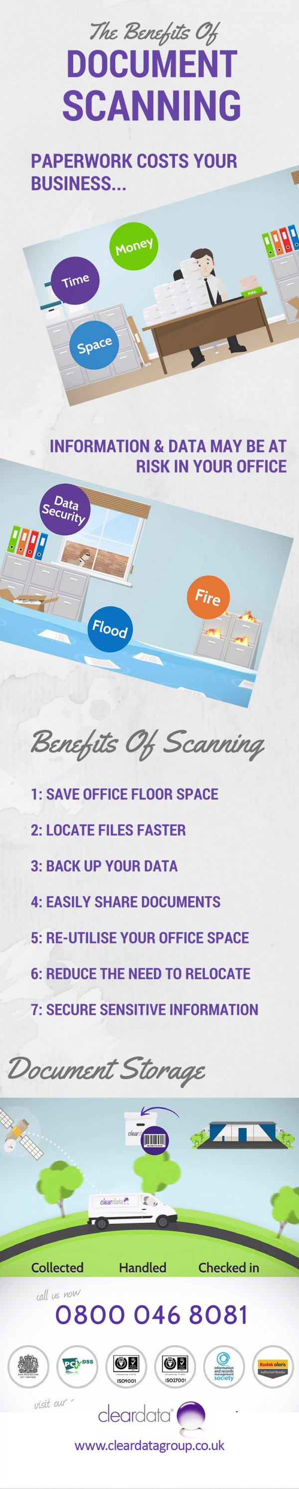 Benefits-Of-Document-Scanni
