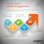The Benefits of Mobile Engagement