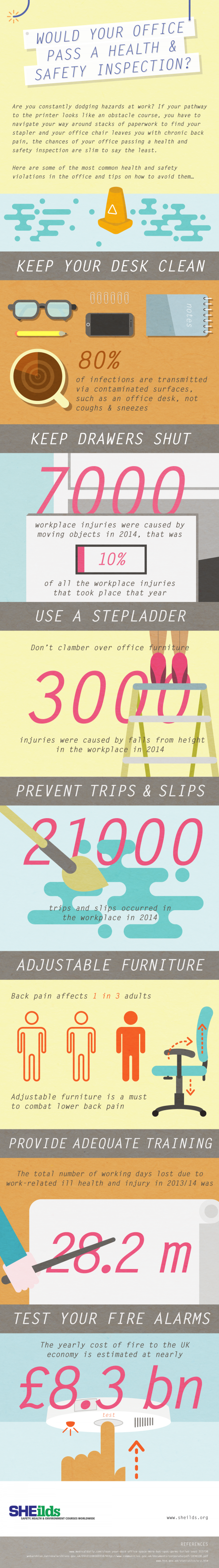 Sheilds_Infographic_Would_your_office_pass_a_healthandsafety_inspection