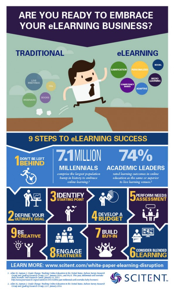 Embrace eLearning Infographic-Final