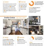 2016 Kitchen Trends For Your Remodel