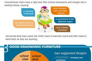Finding the Right Classroom Furniture