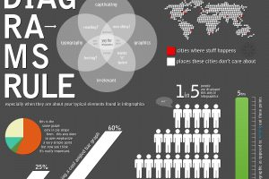 A Humorous Look at Infographics