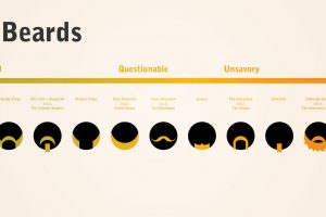 Trusting Beards Infographic