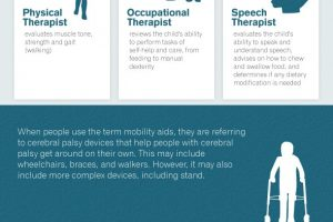 Cerebral Palsy Guide For Parents