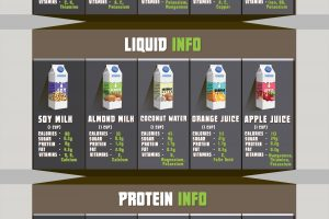 What Goes Into Health Shakes?