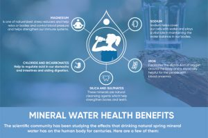 Benefits of Natural Spring Mineral Water