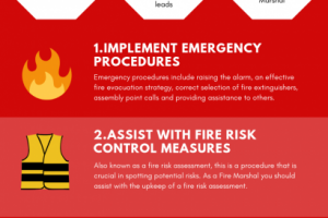 5 Most Important Duties Of a Fire Marshal